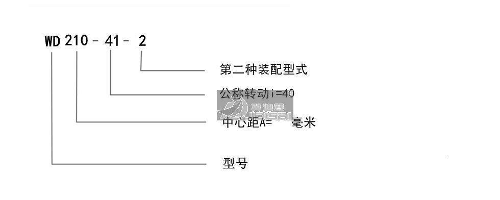 WD圆柱蜗杆减速机标记示例