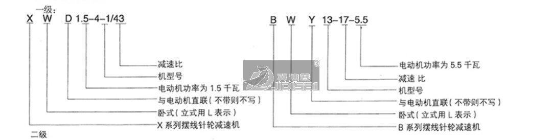 摆线减速机一级型号表示方法