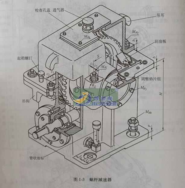 有关减速器的构造描述