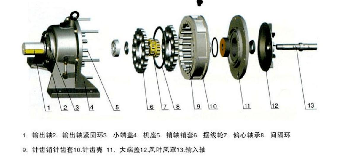 BWED摆线针轮减速机内部结构图