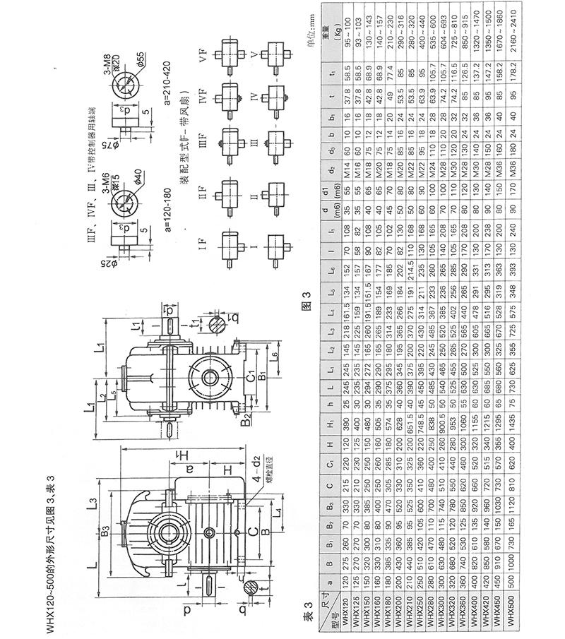 聪颖WHX蜗轮蜗杆减速机