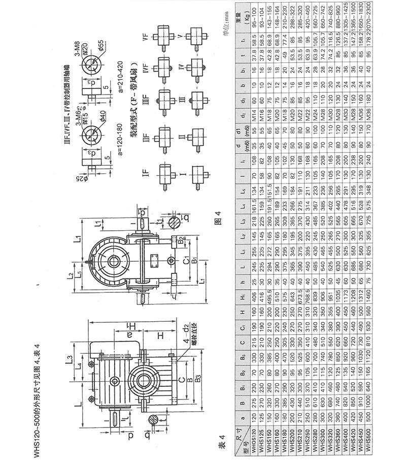 聪颖WHS蜗轮蜗杆减速机