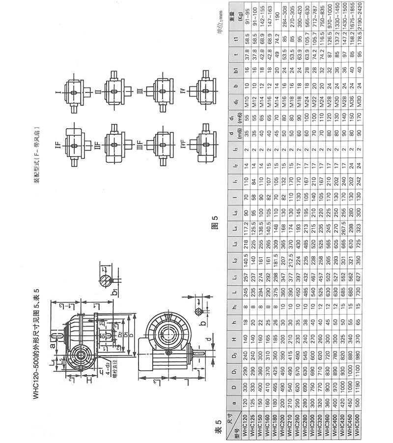 聪颖WHC蜗轮蜗杆减速机