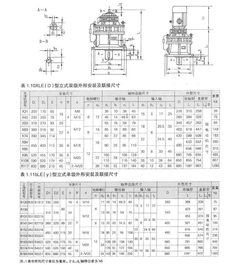 X系列摆线针轮减速机技术规格