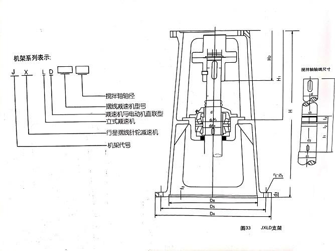 JXLD型摆线针轮减速机支架
