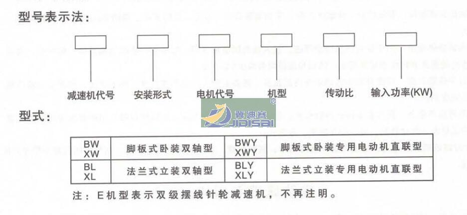 BWED摆线减速机型号表示法