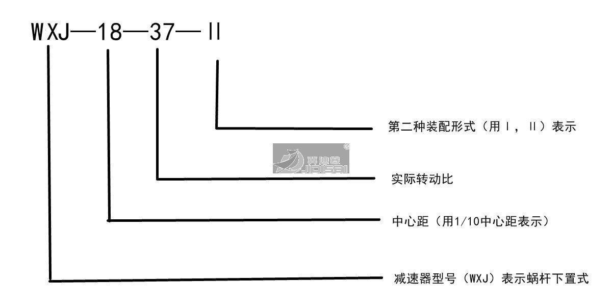 WXJ蜗杆减速机标记示例